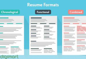 Template docx. untuk membuat CV/Resume sesuka anda