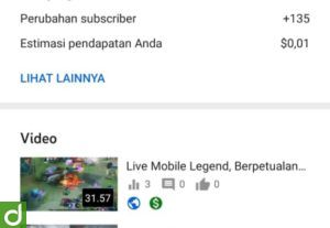 Akun YouTube Fresh monet 1130 Subs + Gmail(sepaket)