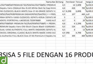 141 DATA PRODUK FASHION PRIA 4 TERATAS DAN TERLARIS DARI SHOPEE (UPDATE 9/11/2020 : 15.44)