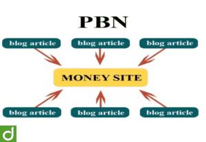 Jasa 20 Posting PBN High Quality