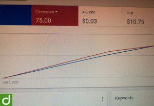 26885Google Ads/Adwords USA Limit $350 + $100 BERGARANSI